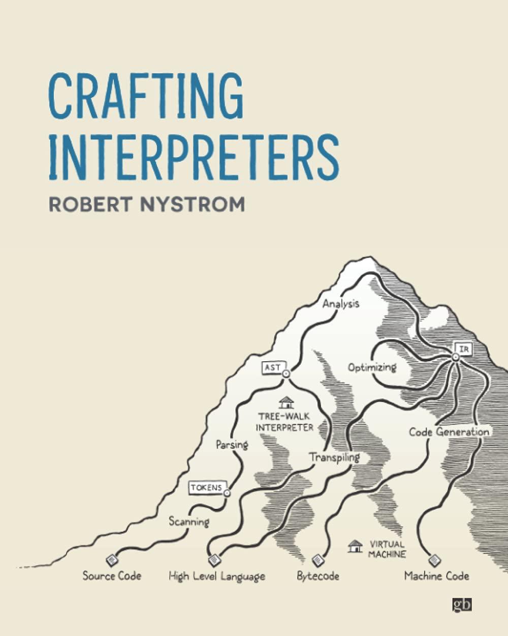 Crafting Interpreters (2021)